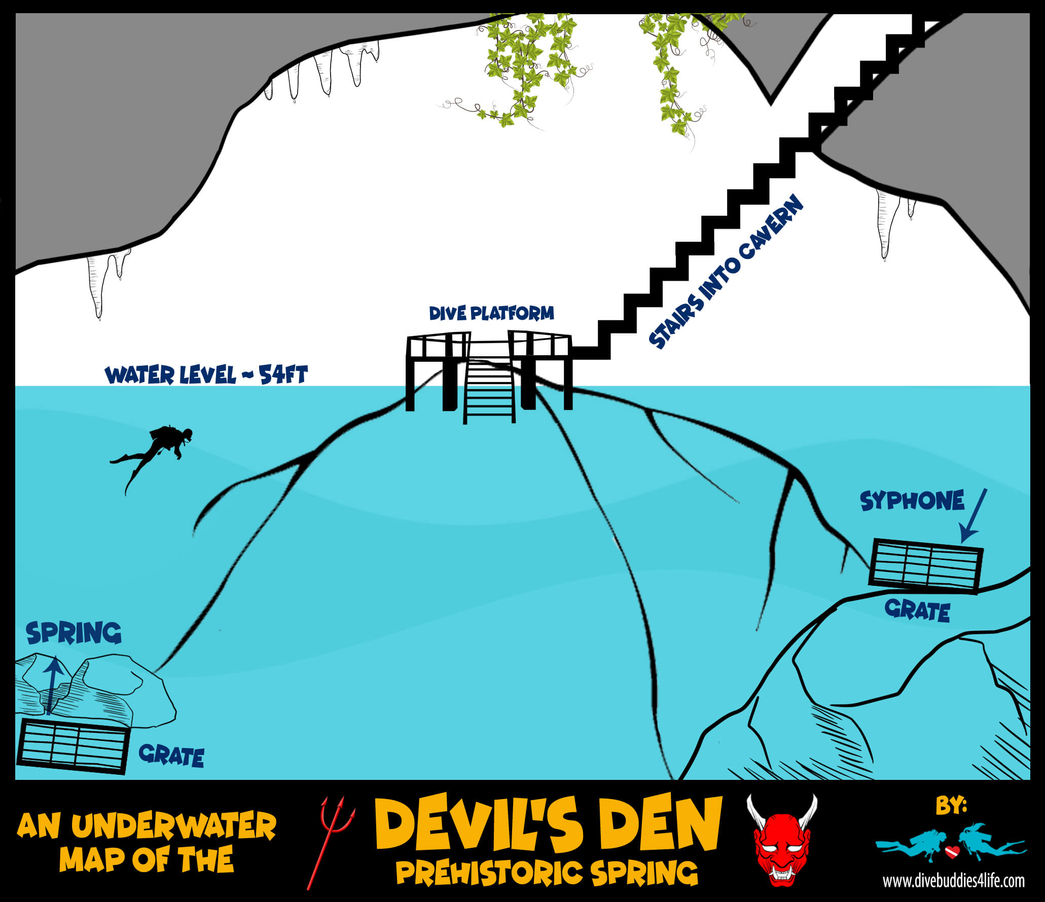 The Prehistoric Spring Of The Devil's Den Underwater Map in Florida, USA